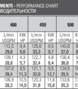 rendimenti-pbo1540